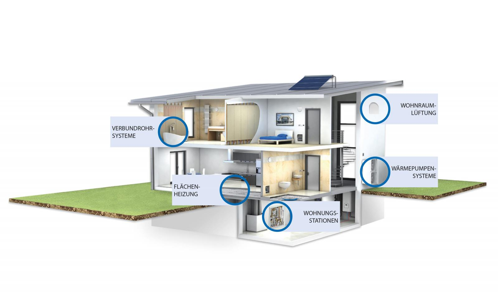 Energiehaus, ZW Plan
