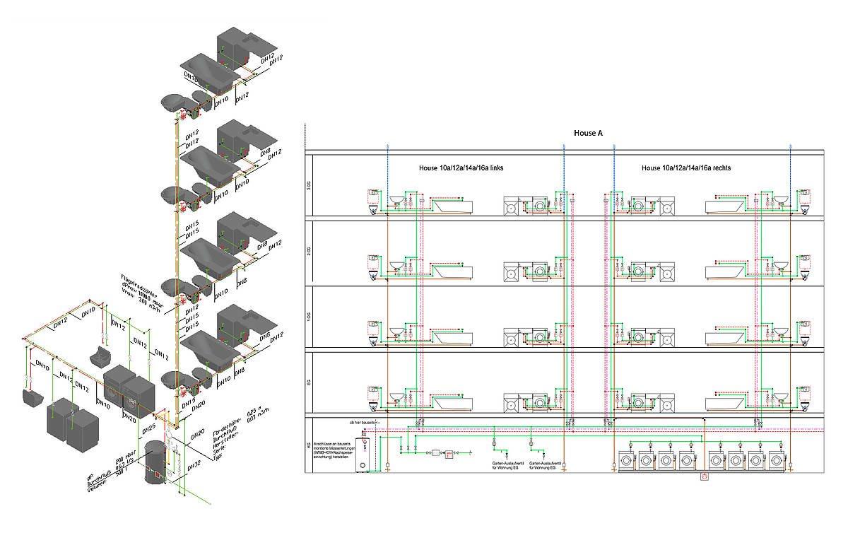 Trinkwasser Konstruktion 2D, ZW Plan